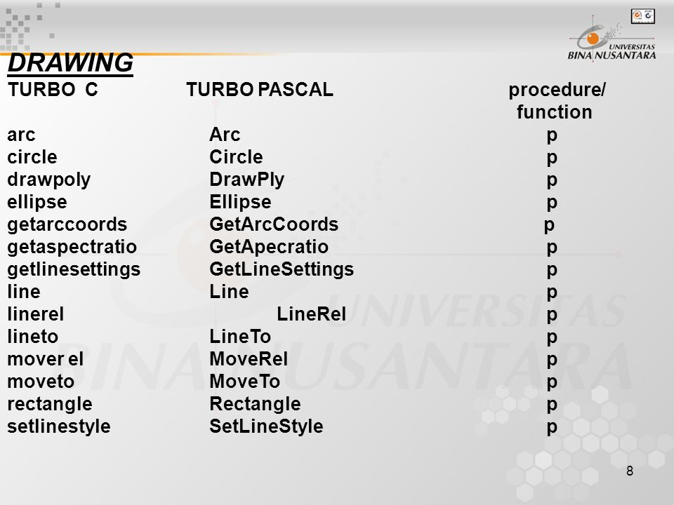 DRAWING TURBO C TURBO PASCAL procedure/ function arc Arc p