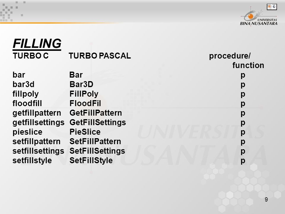 FILLING TURBO C TURBO PASCAL procedure/ function bar Bar p