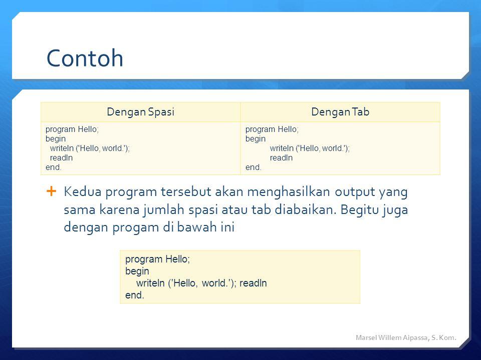 Contoh Dengan Spasi. Dengan Tab. program Hello; begin. writeln ( Hello, world. ); readln. end.