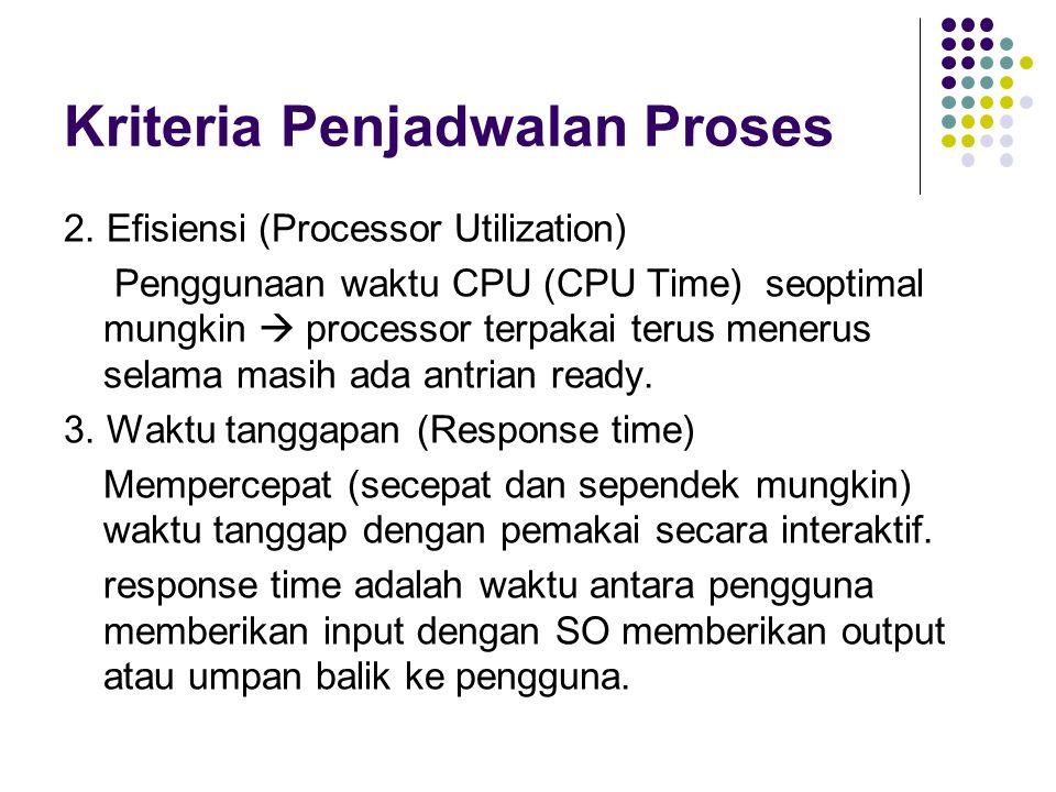 Kriteria Penjadwalan Proses
