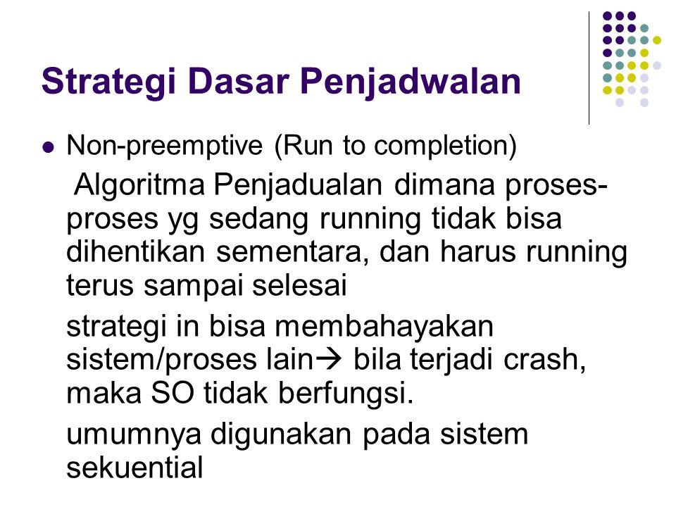 Strategi Dasar Penjadwalan