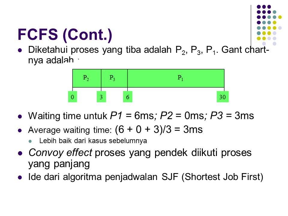 FCFS (Cont.) Diketahui proses yang tiba adalah P2, P3, P1. Gant chart-nya adalah : Waiting time untuk P1 = 6ms; P2 = 0ms; P3 = 3ms.