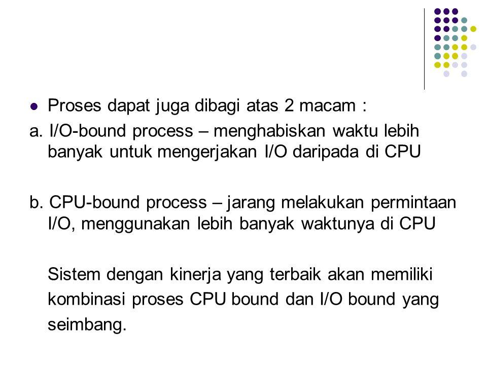 Proses dapat juga dibagi atas 2 macam :