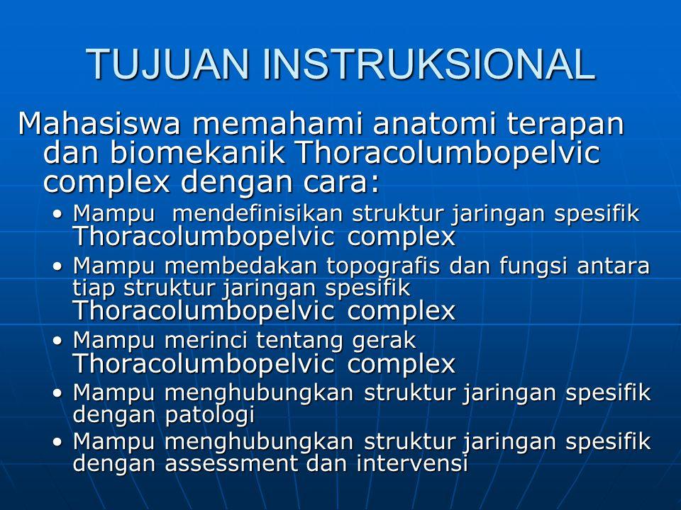 TUJUAN INSTRUKSIONAL Mahasiswa memahami anatomi terapan dan biomekanik Thoracolumbopelvic complex dengan cara:
