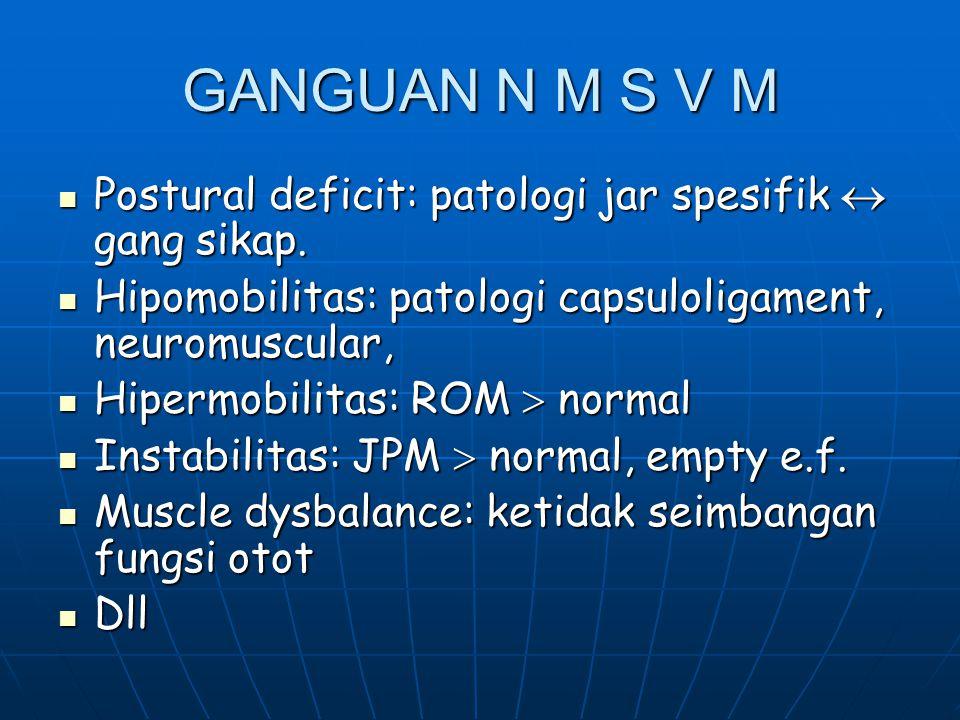 GANGUAN N M S V M Postural deficit: patologi jar spesifik  gang sikap. Hipomobilitas: patologi capsuloligament, neuromuscular,