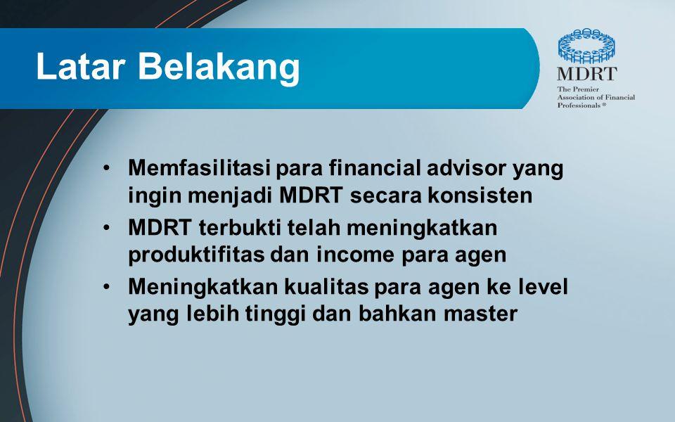 Latar Belakang Memfasilitasi para financial advisor yang ingin menjadi MDRT secara konsisten.