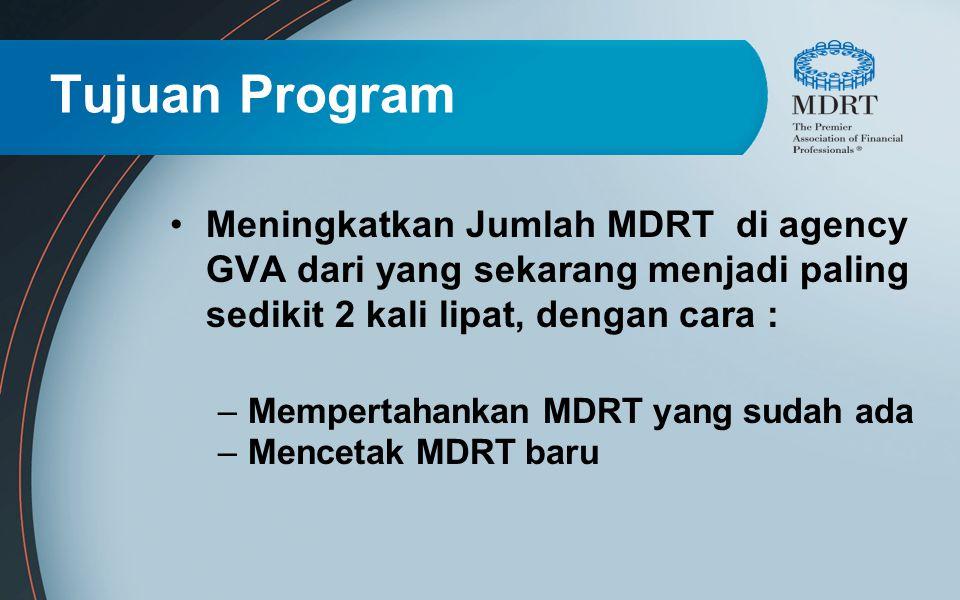 Tujuan Program Meningkatkan Jumlah MDRT di agency GVA dari yang sekarang menjadi paling sedikit 2 kali lipat, dengan cara :