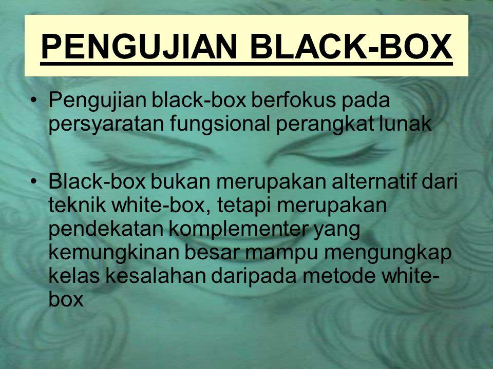 PENGUJIAN BLACK-BOX Pengujian black-box berfokus pada persyaratan fungsional perangkat lunak.