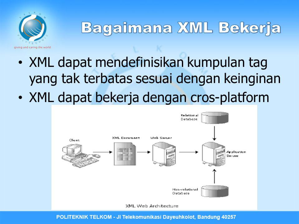 Bagaimana XML Bekerja XML dapat mendefinisikan kumpulan tag yang tak terbatas sesuai dengan keinginan.