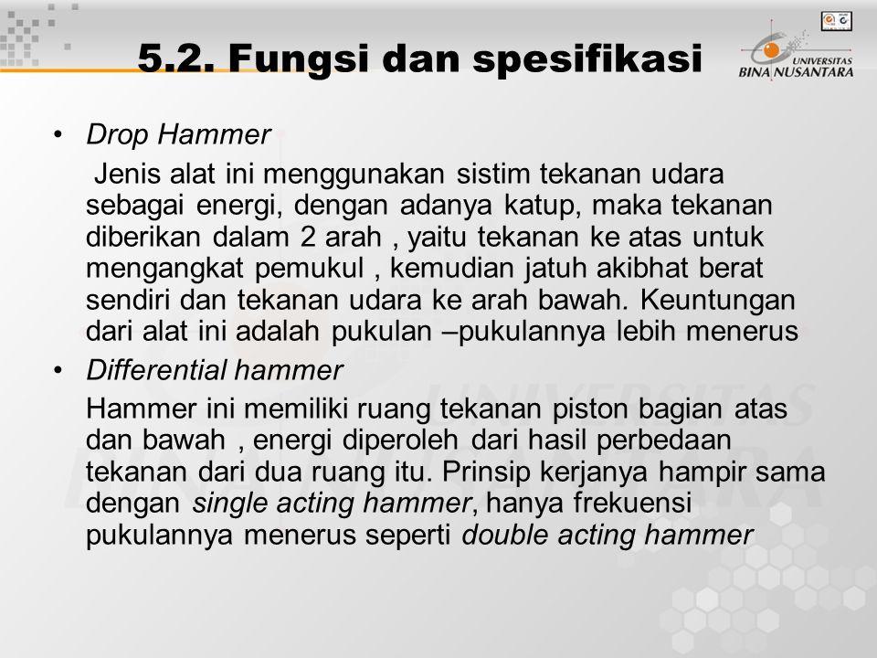 5.2. Fungsi dan spesifikasi