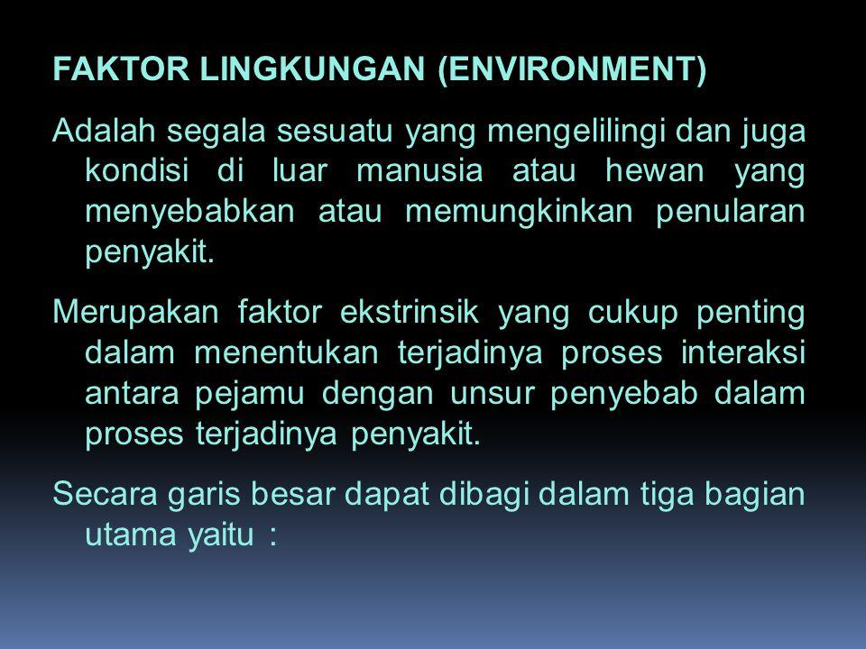 FAKTOR LINGKUNGAN (ENVIRONMENT)
