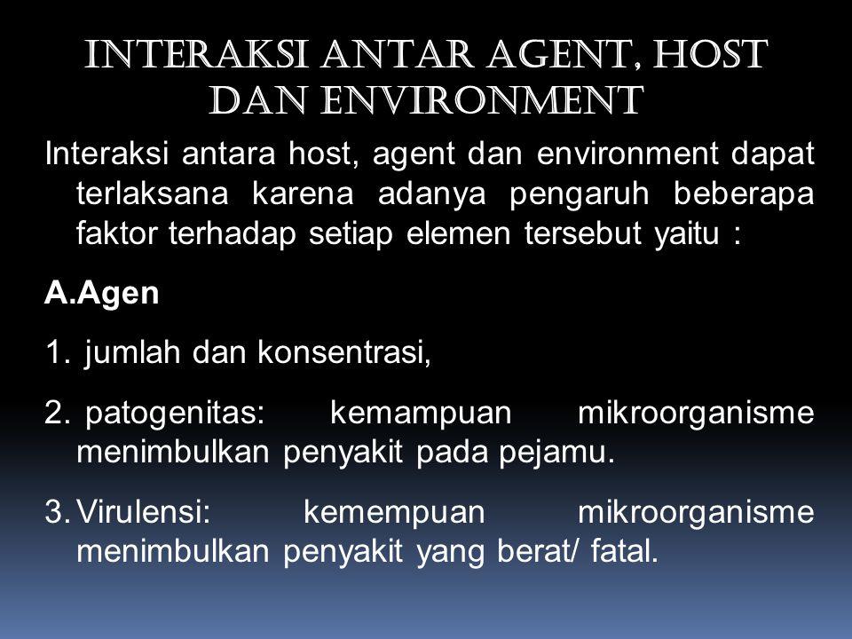 INTERAKSI ANTAR AGENT, HOST DAN ENVIRONMENT