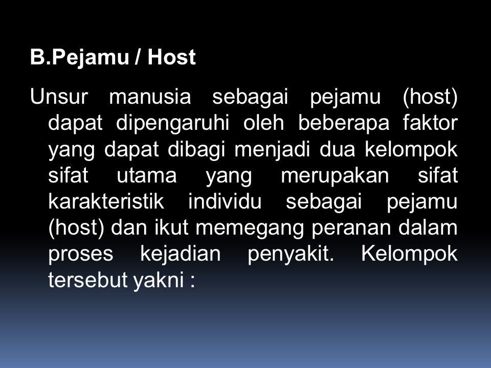 B.Pejamu / Host