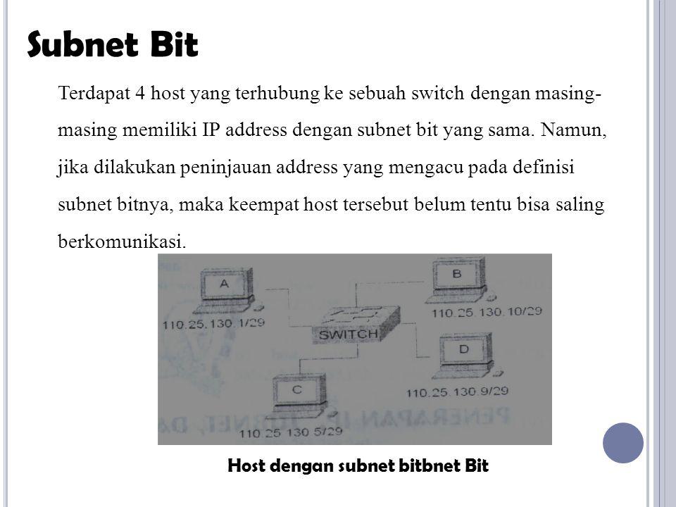 Host dengan subnet bitbnet Bit
