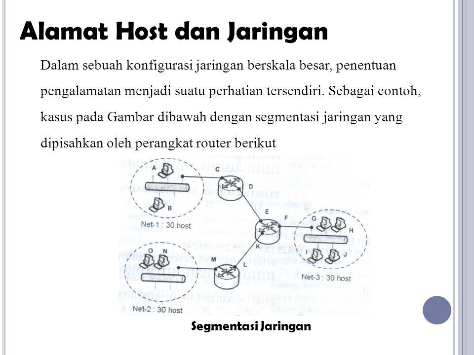 Alamat Host dan Jaringan