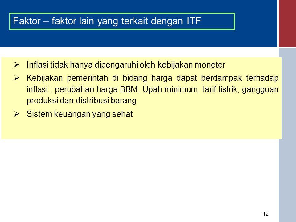Faktor – faktor lain yang terkait dengan ITF