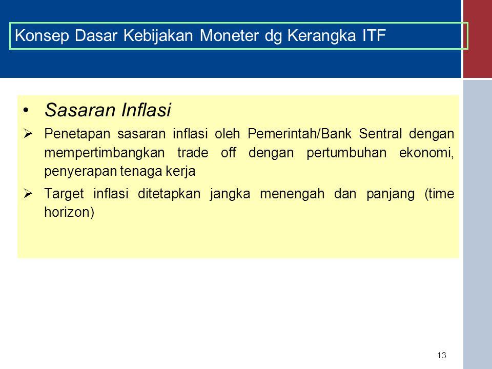 Sasaran Inflasi Konsep Dasar Kebijakan Moneter dg Kerangka ITF