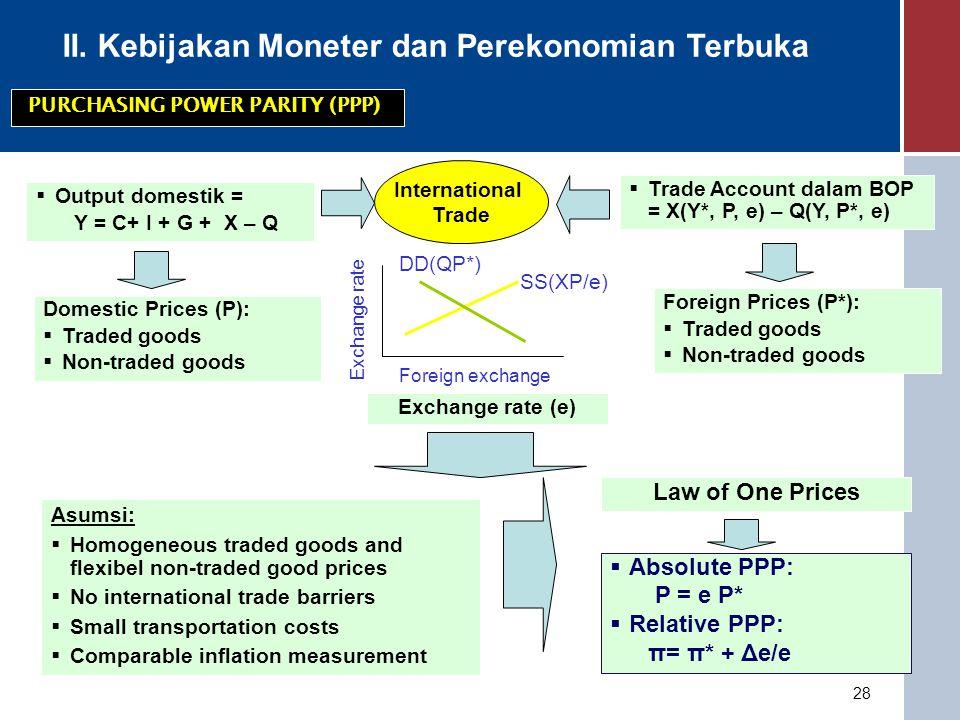 II. Kebijakan Moneter dan Perekonomian Terbuka