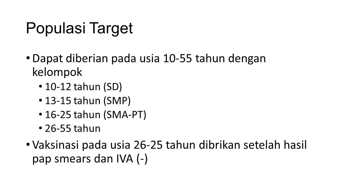Populasi Target Dapat diberian pada usia 10-55 tahun dengan kelompok