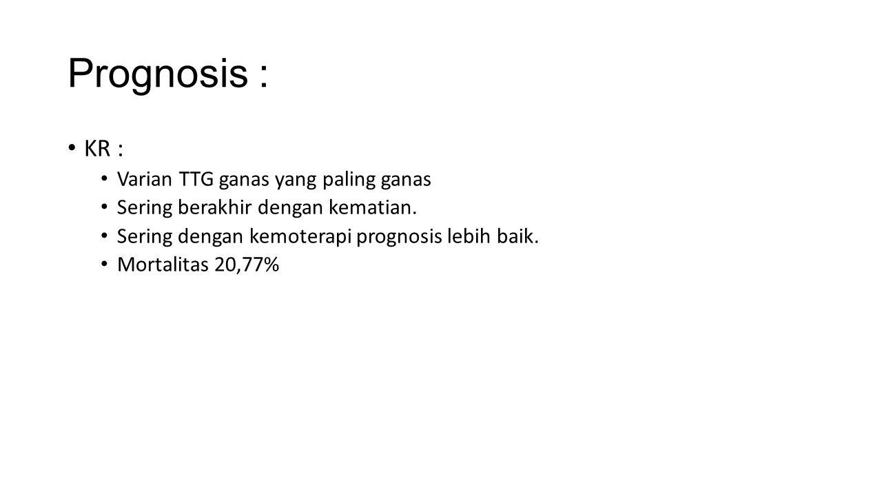 Prognosis : KR : Varian TTG ganas yang paling ganas