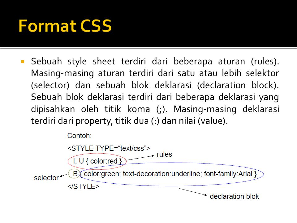 Format CSS