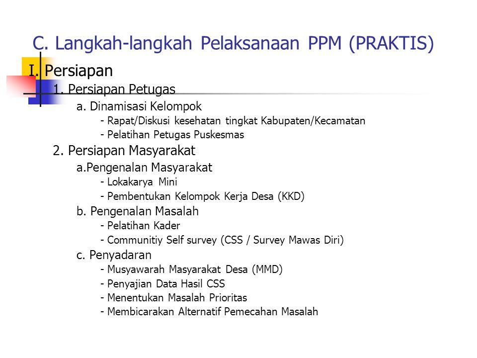 C. Langkah-langkah Pelaksanaan PPM (PRAKTIS)
