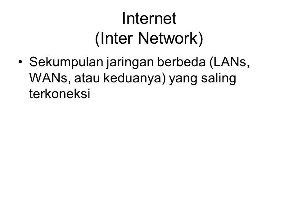 Internet (Inter Network)