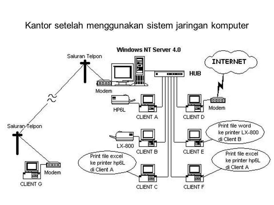 Kantor setelah menggunakan sistem jaringan komputer