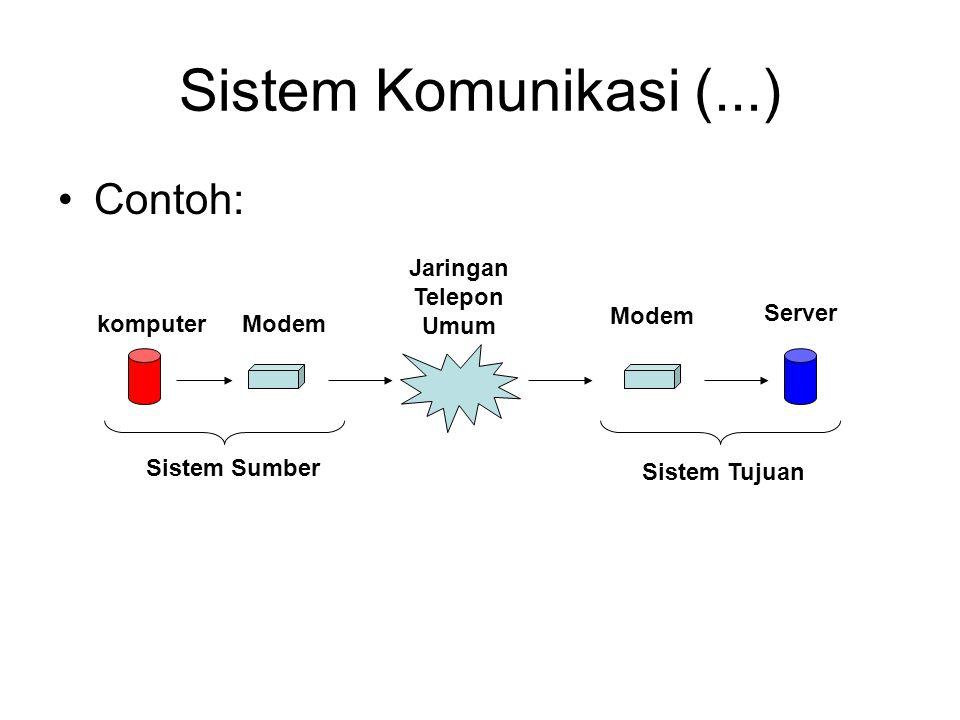 Sistem Komunikasi (...) Contoh: Jaringan Telepon Umum Modem Server