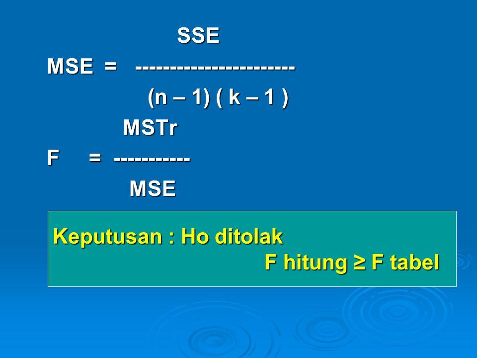 SSE MSE = ----------------------- (n – 1) ( k – 1 ) MSTr. F = ----------- MSE. Keputusan : Ho ditolak.