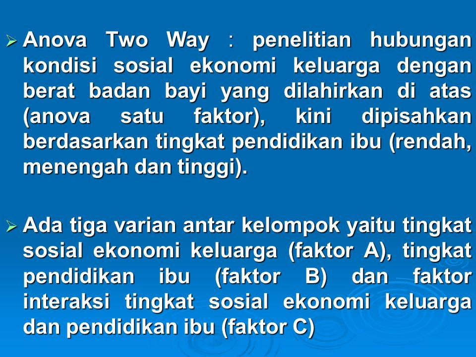 Anova Two Way : penelitian hubungan kondisi sosial ekonomi keluarga dengan berat badan bayi yang dilahirkan di atas (anova satu faktor), kini dipisahkan berdasarkan tingkat pendidikan ibu (rendah, menengah dan tinggi).