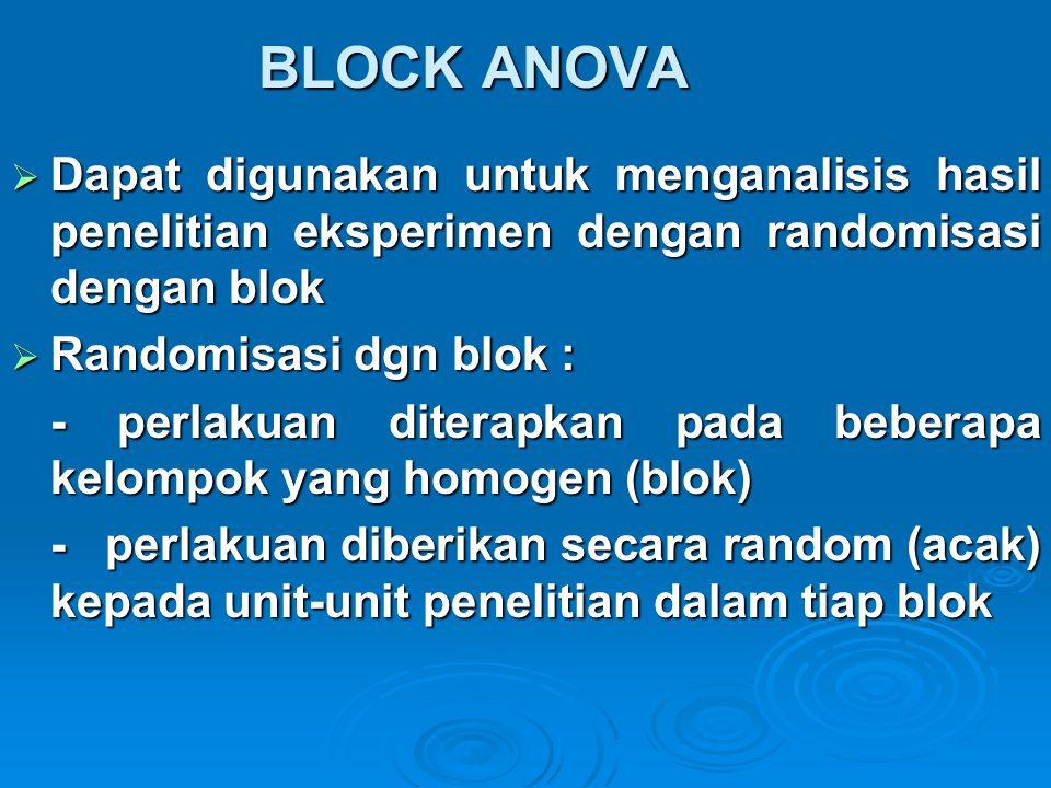 BLOCK ANOVA Dapat digunakan untuk menganalisis hasil penelitian eksperimen dengan randomisasi dengan blok.