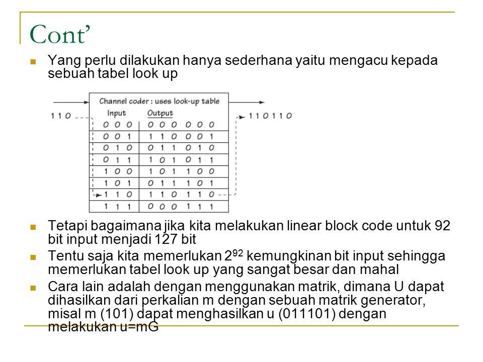 Cont' Yang perlu dilakukan hanya sederhana yaitu mengacu kepada sebuah tabel look up.