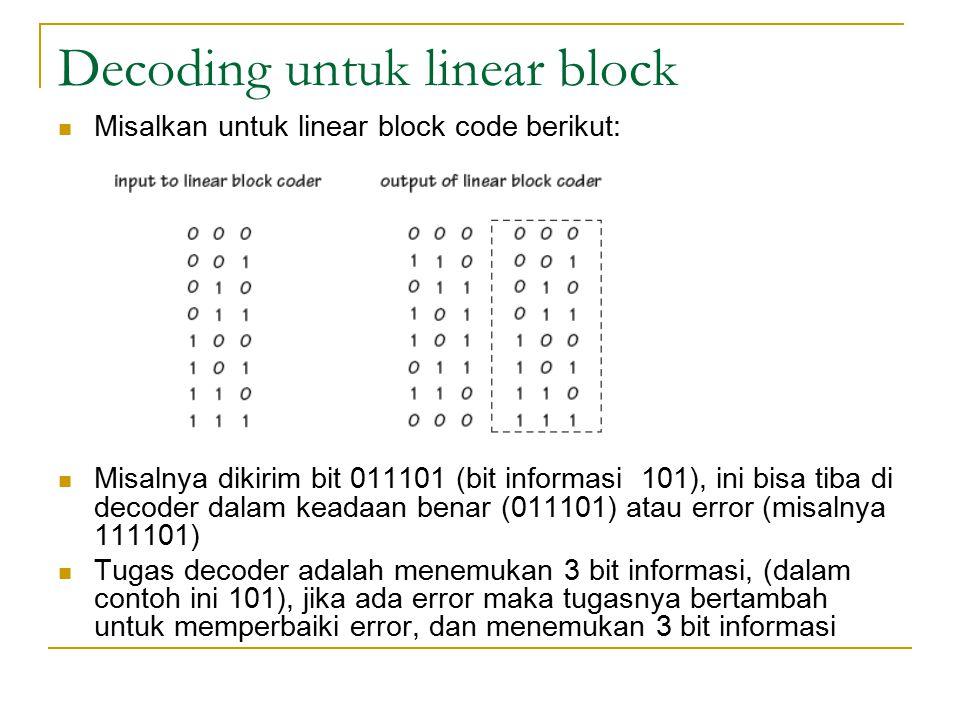 Decoding untuk linear block