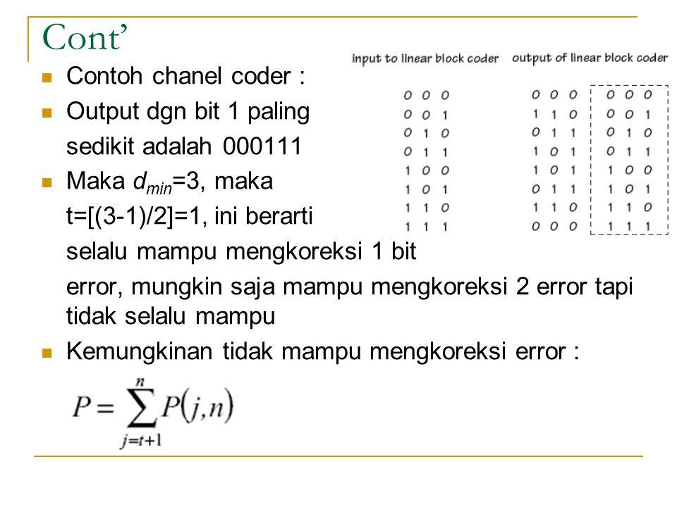 Cont' Contoh chanel coder : Output dgn bit 1 paling