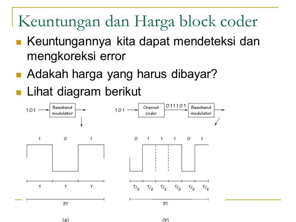 Keuntungan dan Harga block coder