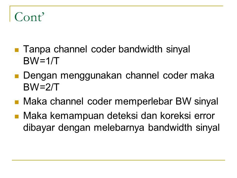 Cont' Tanpa channel coder bandwidth sinyal BW=1/T