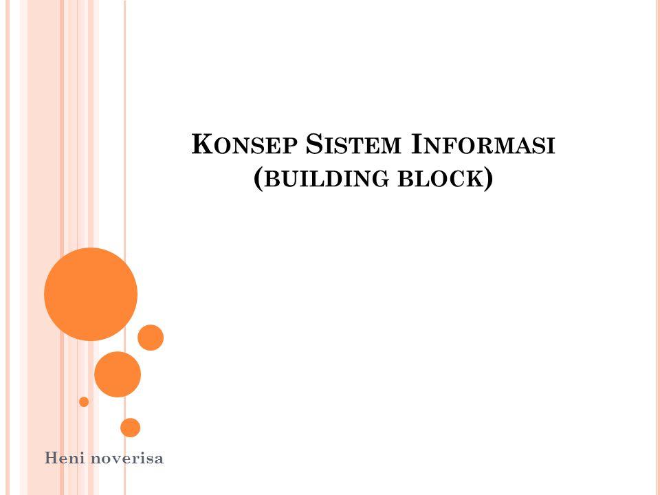 Konsep Sistem Informasi (building block)