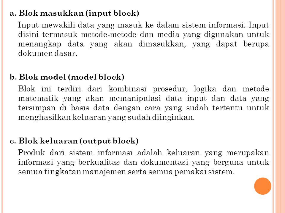 a. Blok masukkan (input block)