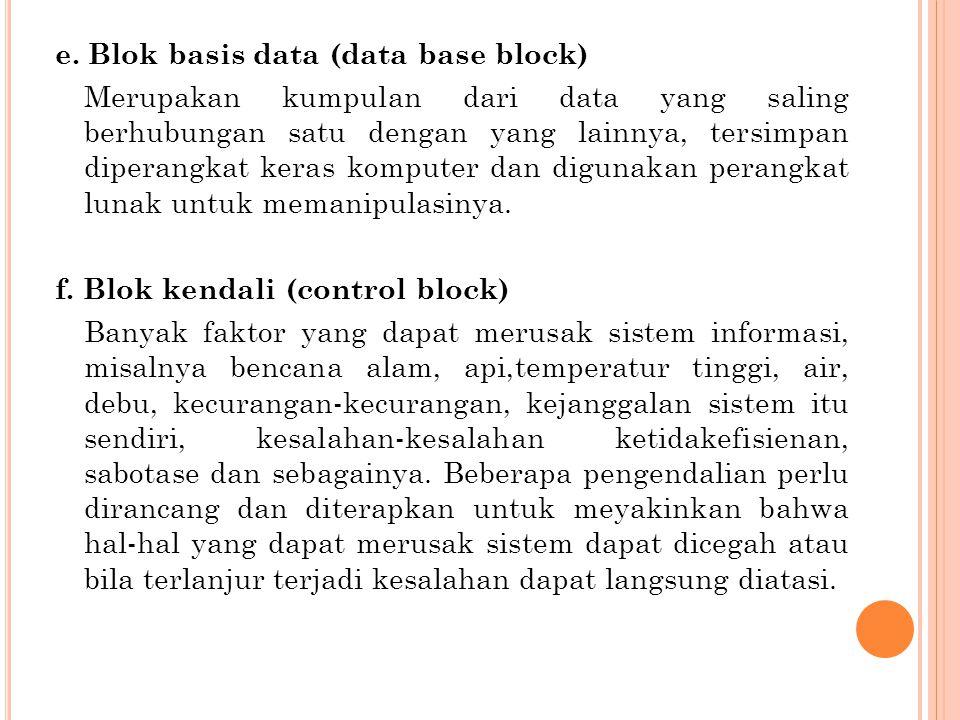 e. Blok basis data (data base block)