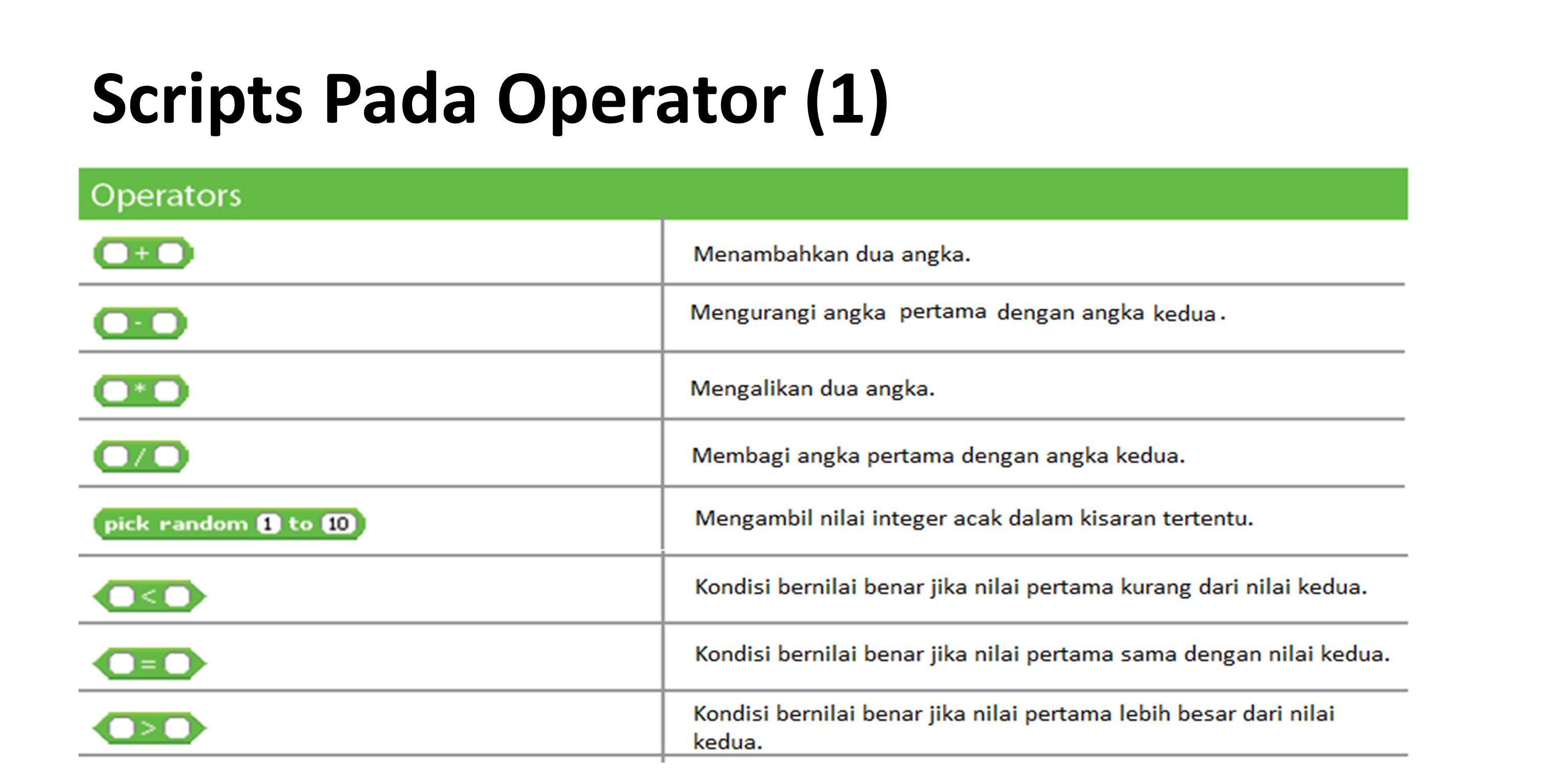 Scripts Pada Operator (1)