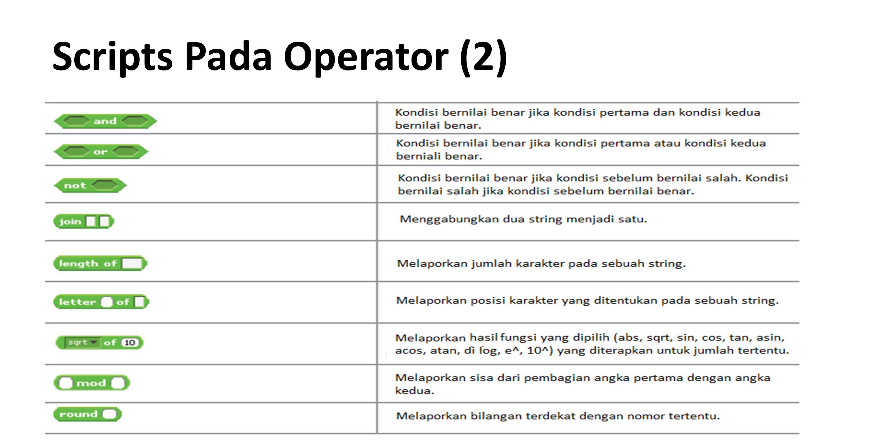 Scripts Pada Operator (2)