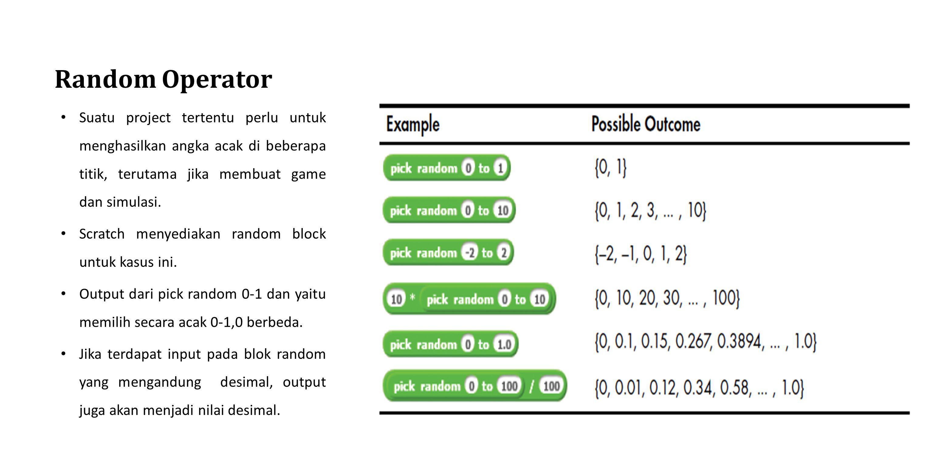 Random Operator Suatu project tertentu perlu untuk menghasilkan angka acak di beberapa titik, terutama jika membuat game dan simulasi.