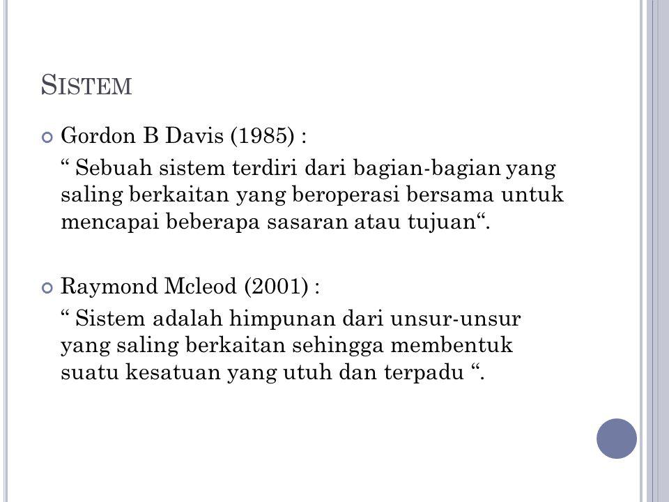 Sistem Gordon B Davis (1985) :