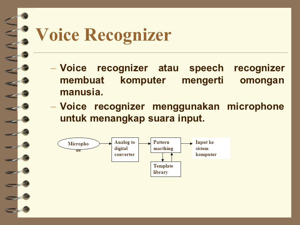 Voice Recognizer Voice recognizer atau speech recognizer membuat komputer mengerti omongan manusia.