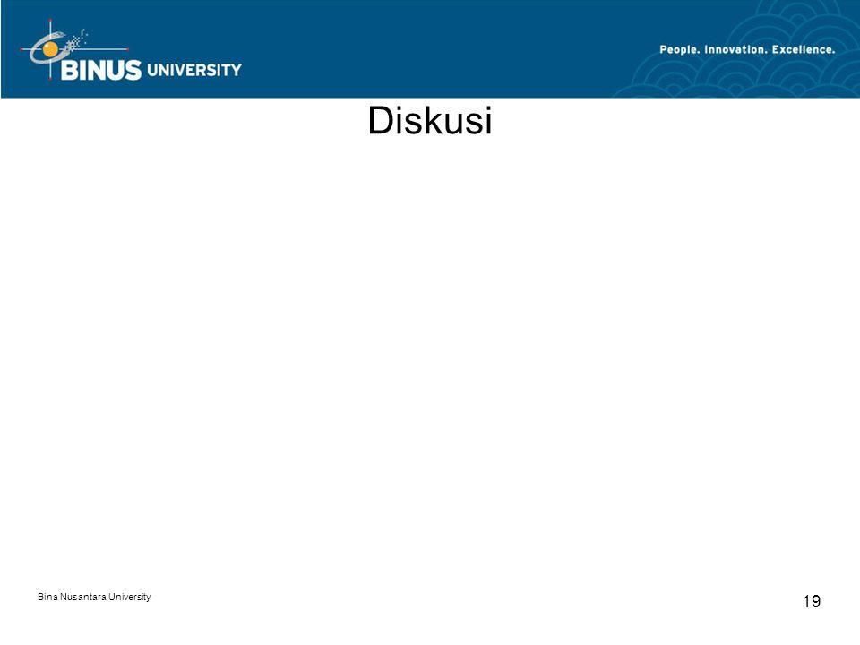Diskusi Bina Nusantara University