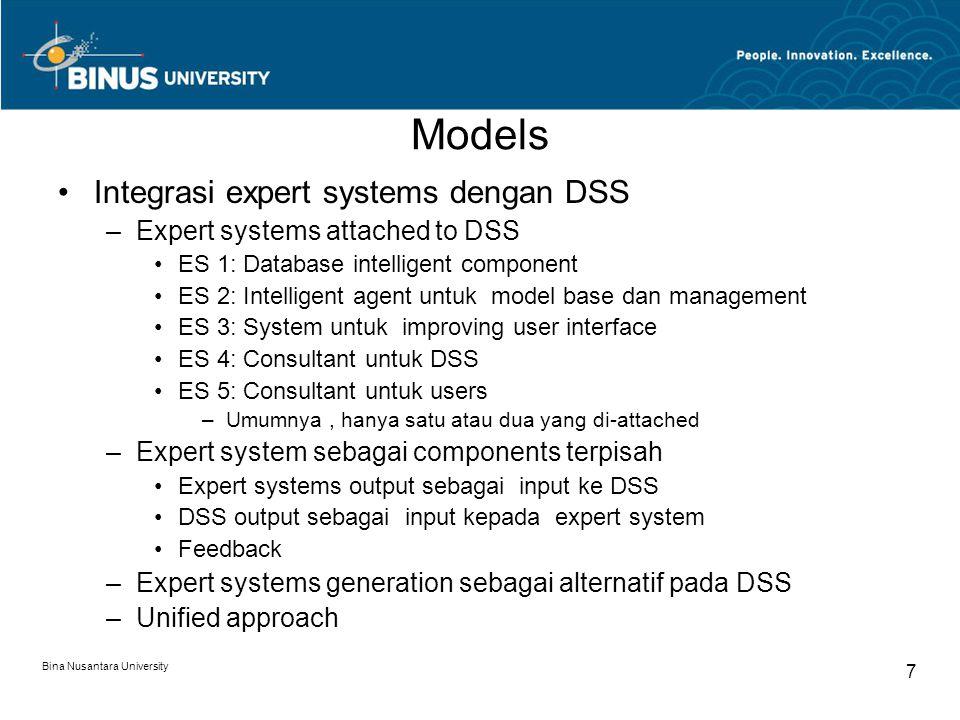 Models Integrasi expert systems dengan DSS