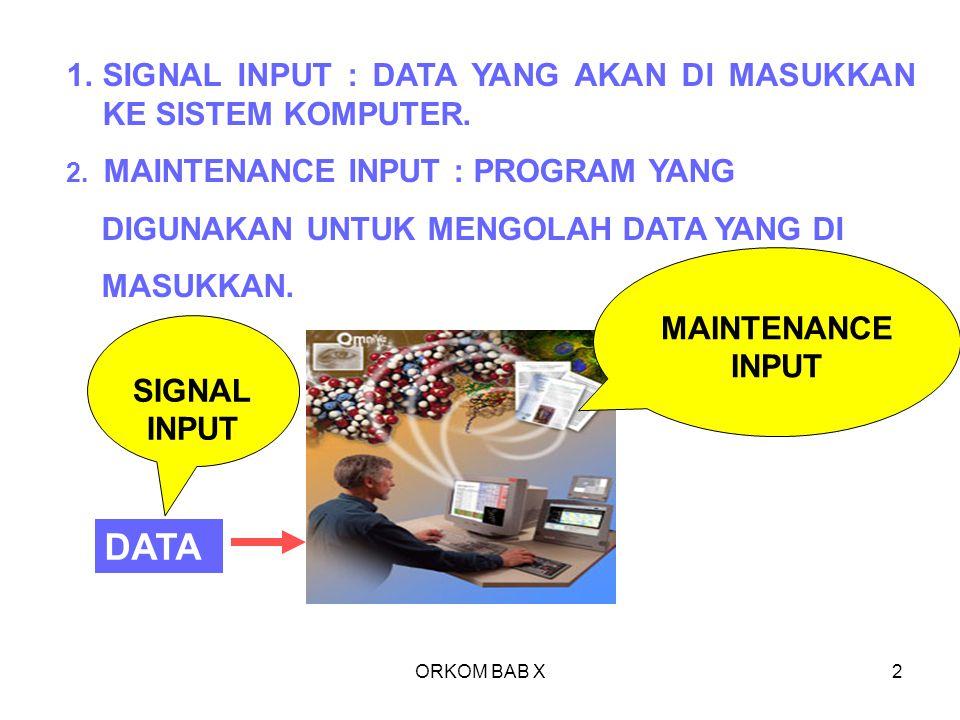DATA SIGNAL INPUT : DATA YANG AKAN DI MASUKKAN KE SISTEM KOMPUTER.