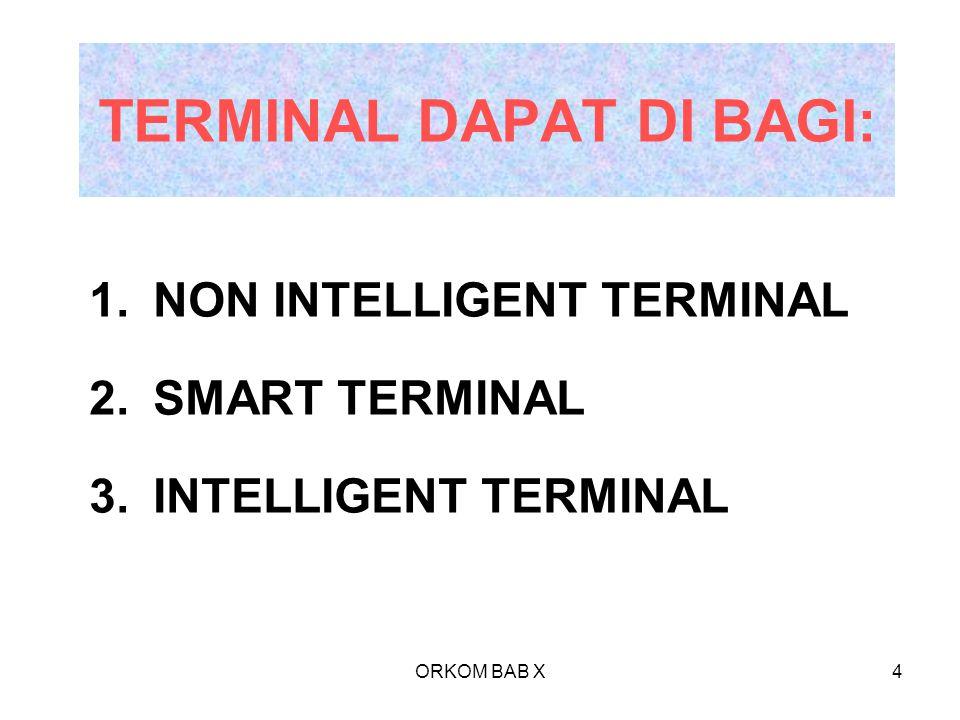 TERMINAL DAPAT DI BAGI: