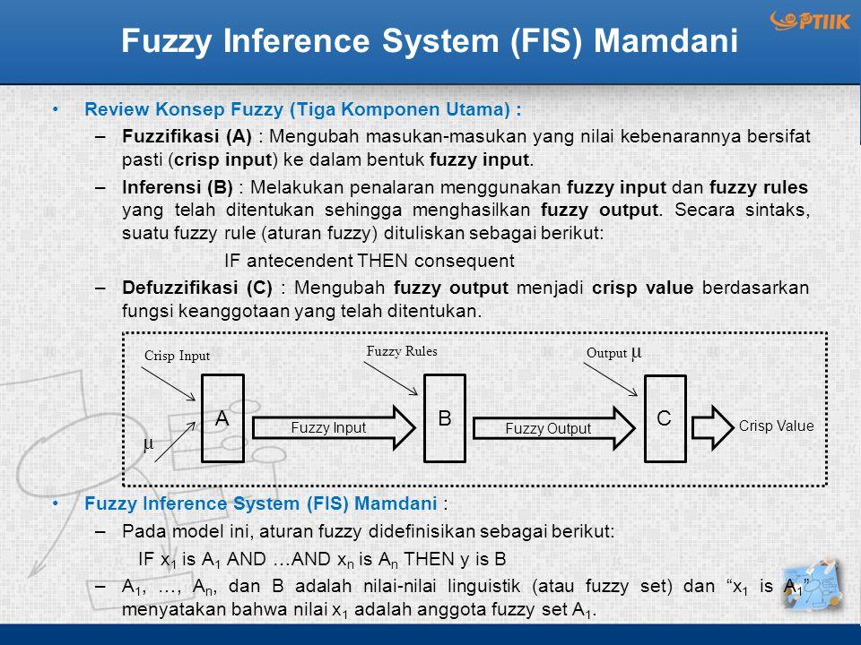 Fuzzy Inference System (FIS) Mamdani